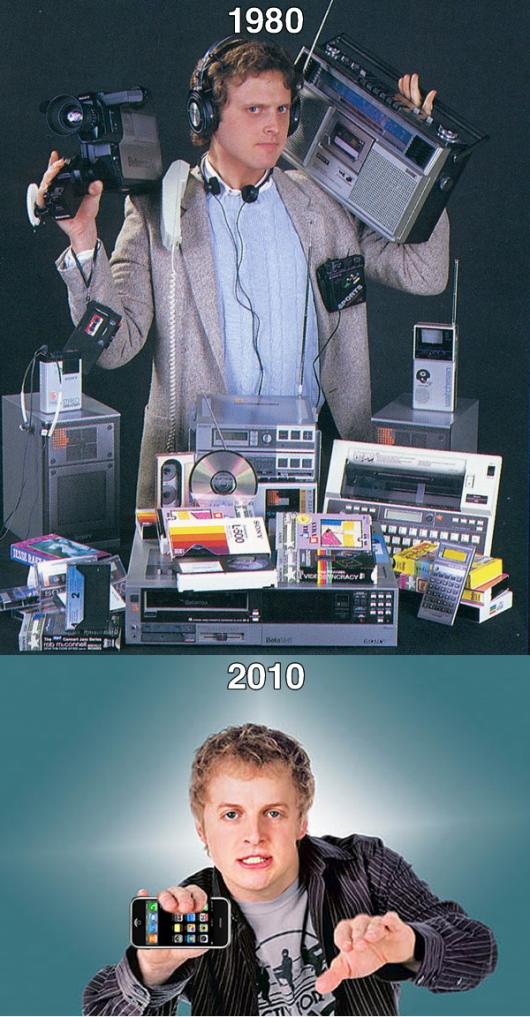 """""""Evolution"""" der Technik"""